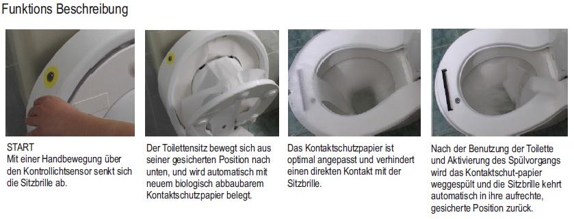 Safe Seat Toilett - Funktionsbeschreibung